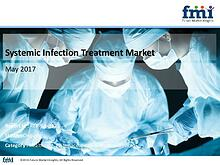 Systemic Infection Treatment Market Drivers, Restraints, Opportunitie