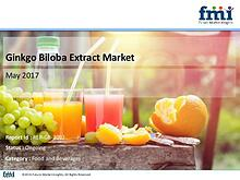 Ginkgo Biloba Extract Market Ginkgo Biloba Extract Market