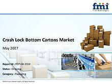 Crash Lock Bottom Cartons Market Facts, Figures and Analytical Insigh