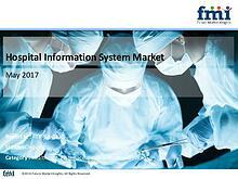 Hospital Information System Market Current Trends Analysis, 2017-2027