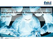 Malignant Infantile Osteopetrosis  : Opportunities, Demand and Foreca