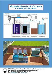 ❺❻❼ Module xử lý nước thải bằng nhựa composite (FRP)