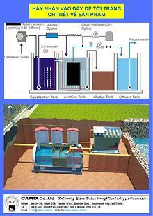 ➐➐➐ Bể xử lý nước thải vật liệu bằng composite