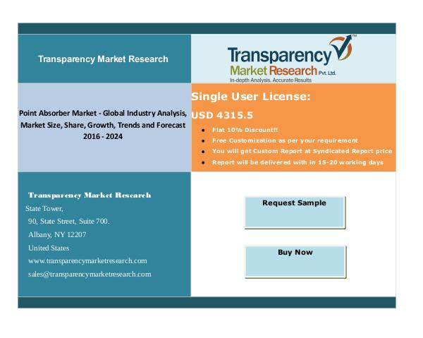 Point Absorber Market Global Industry Analysis,::2024 New
