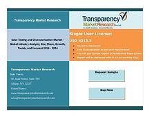 Solar Testing and Characterization Market