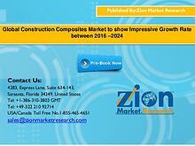 Global Cardiac Monitoring & Cardiac Rhythm Management Devices Market