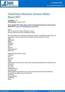 Pneumatic Actuators Market Revenue, Emerging Key Players, Supply-Dema