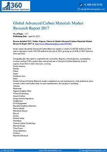 Advanced Carbon Materials Market Size, Growth Drivers, Market Opportu