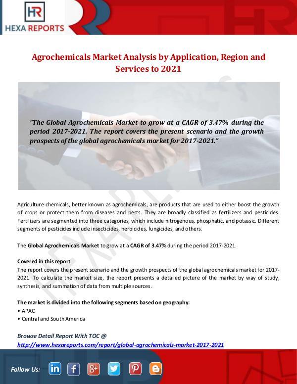 Hexa Reports Industry Agrochemicals Market