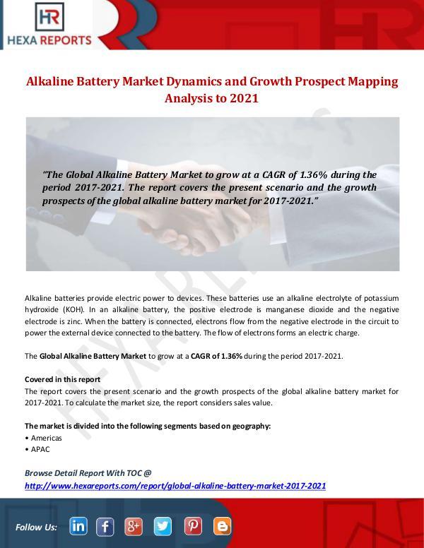 Hexa Reports Industry Alkaline Battery Market