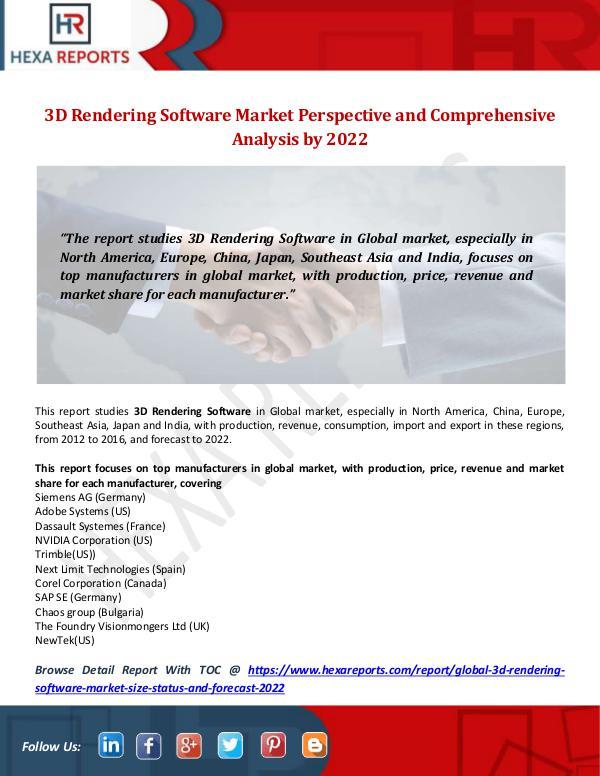 Hexa Reports Industry 3D Rendering Software Market