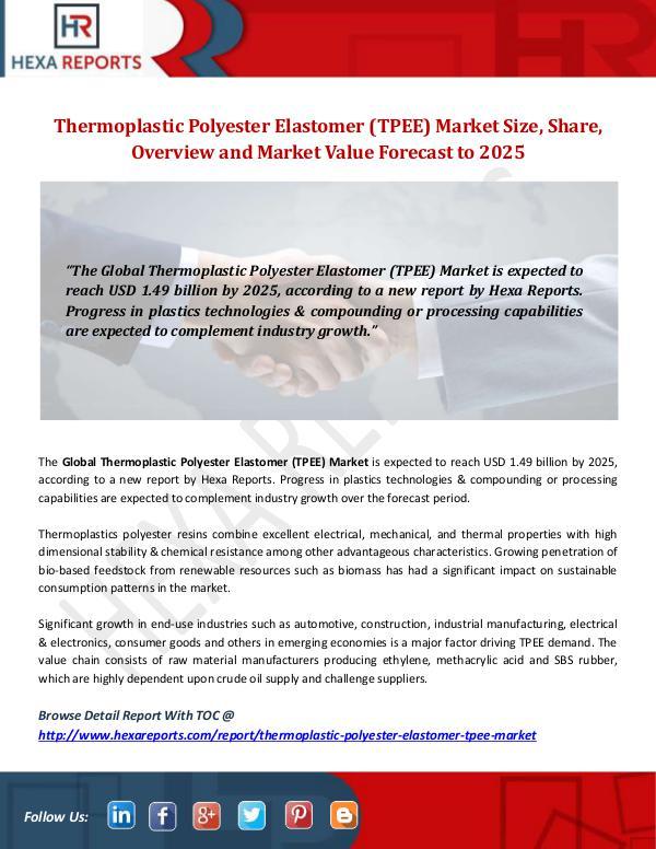 Hexa Reports Industry Thermoplastic Polyester Elastomer (TPEE) Market