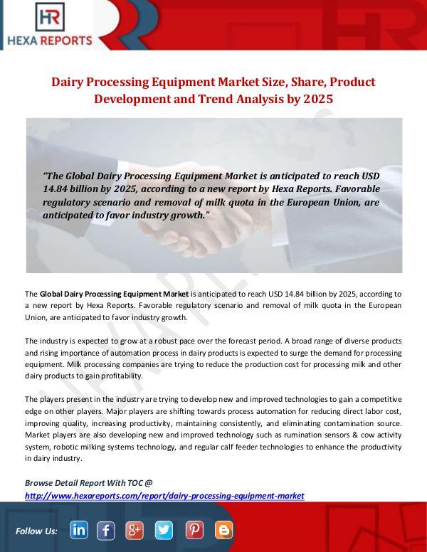 Hexa Reports Industry Dairy Processing Equipment Market