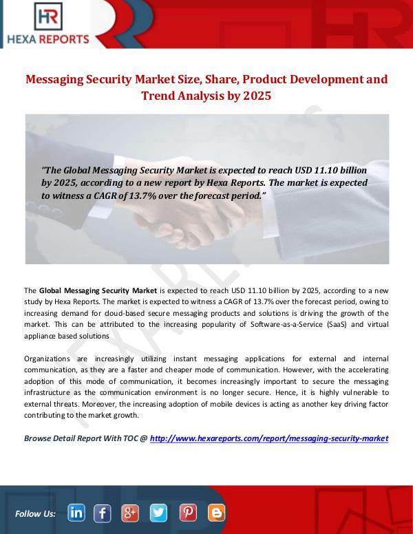 Hexa Reports Industry Messaging Security Market