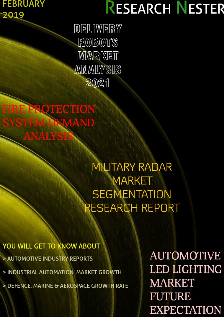 Business Magazine on Market Research - Research Nester Automotive, Industrial Automation, Defence