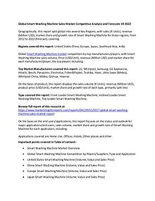 Global Smart Washing Machine Sales Market