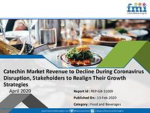 Catechin Market Revenue to Decline During Coronavirus Disruption, Sta