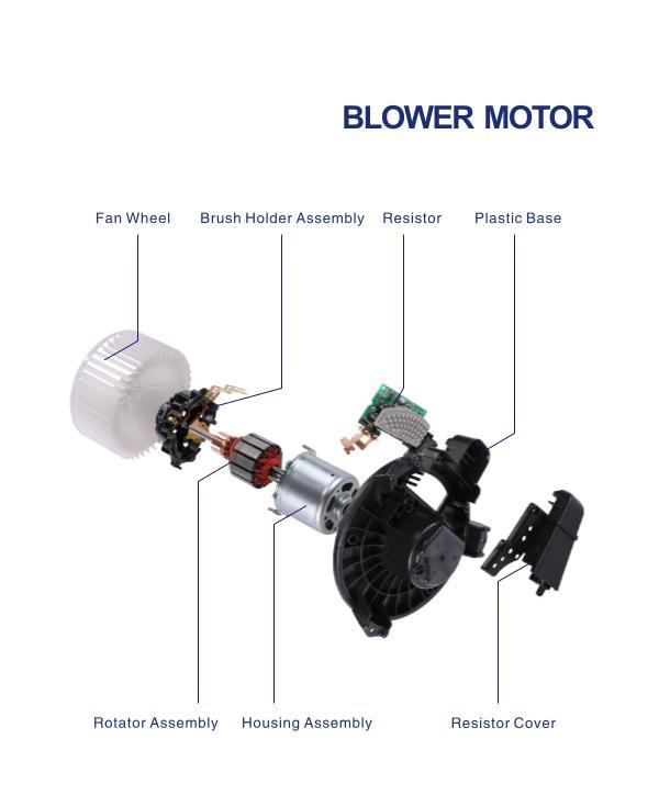Catalog of Blower Motor --ZHENGYANG AUTO PARTS Blower Catalog