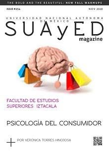 La Psicología del consumidor