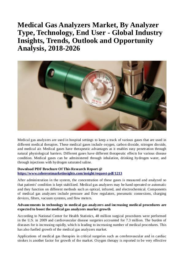 Healtcare Medical Gas Analyzers Market