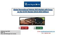 2019-2023 Global Recreational Vehicle Market Analysis Forecast