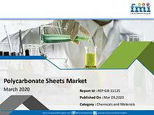 Polycarbonate Sheets Market Projected to Register ~ 4.3% CAGR throug