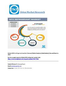 Global hfo refrigerant market industry size, global trends, growth, o
