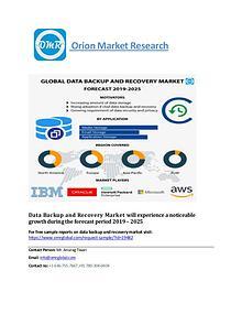 Global Cloud Encryption Technology Market, Forecast-2025