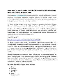 Global Medical Collagen Market: Industry Growth Factors, Drivers, Com