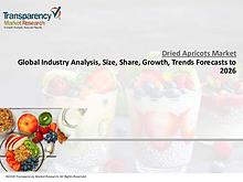 Dried Apricots Market- Lucrative Industry Growth Opportunities till 2